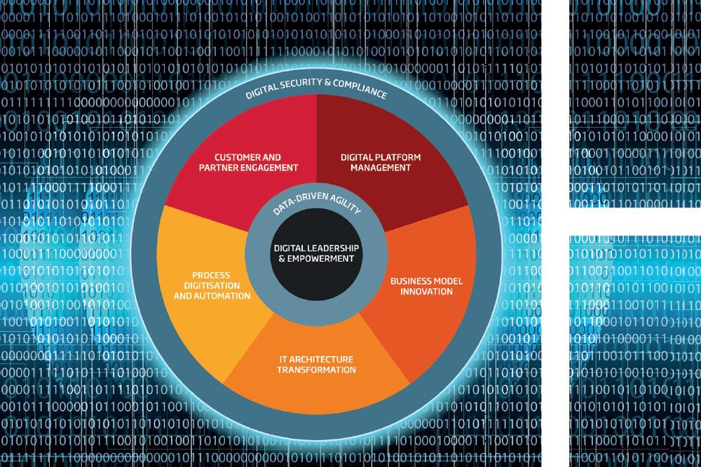 Studie: Unternehmen stehen bei Digitalisierung noch am Anfang