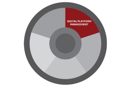 Treffpunkt Digitale Plattform