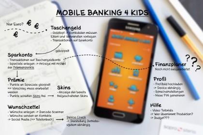 Mobile Banking 4 Kids – 3 Kriterien für das Design-Konzept