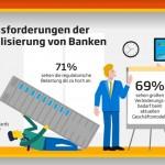 Herausforderungen der Digitalisierung bei Banken