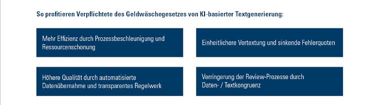 Vorteile von KI-basierter Texterstellung von Verdachtsmeldungen wegen Geldwäsche.
